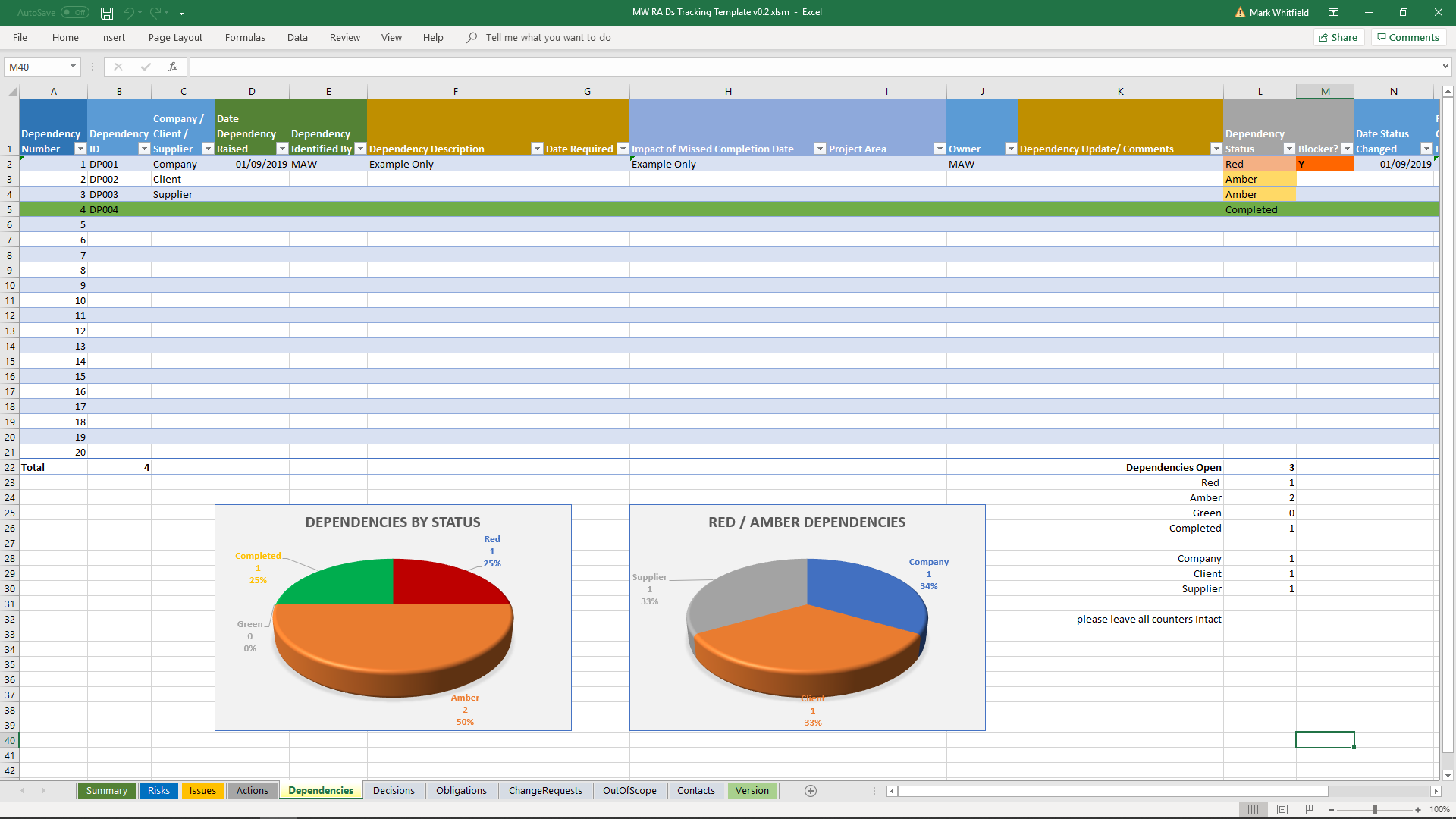 Issue Log Template Excel from markwhitfieldcom.files.wordpress.com
