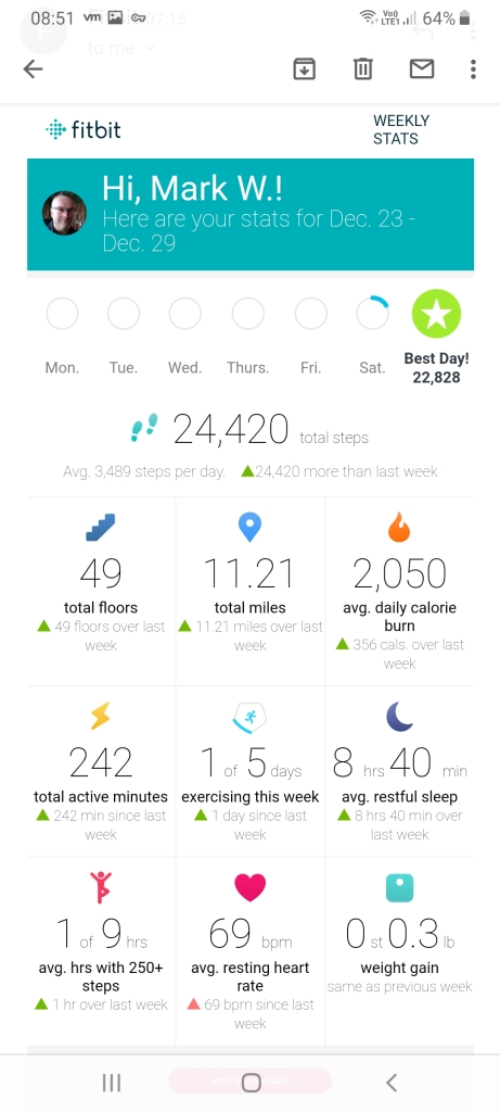 mark whitfield fitbit stats project manager manchester mark whitfield