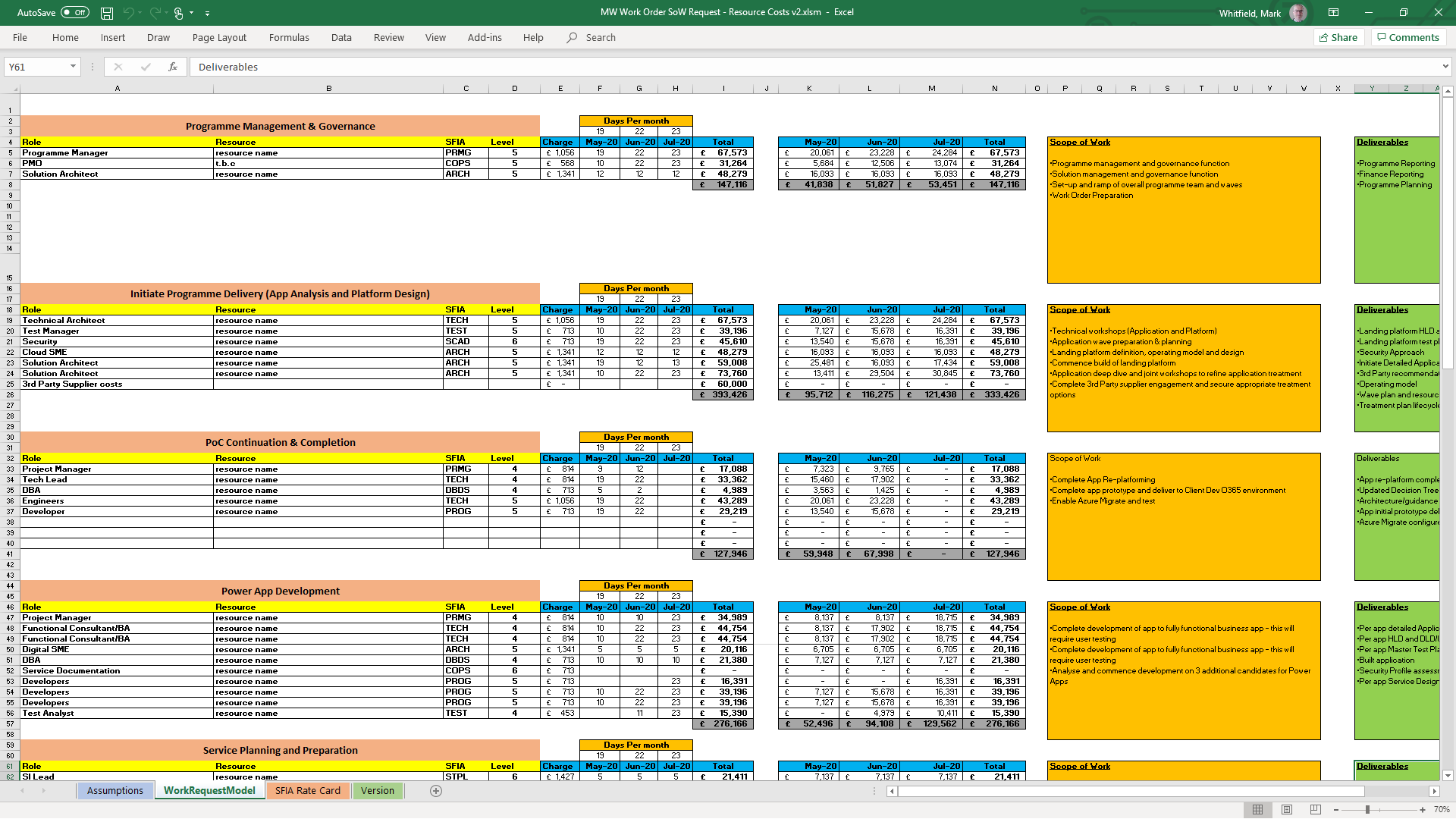 Agile Project Plan Template Excel from markwhitfieldcom.files.wordpress.com